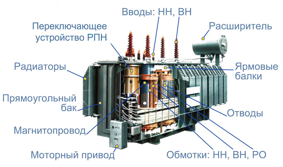 рд 153 34 0 35 301 2002 инструкция по проверке трансформаторов тока используемых в схемах релейной защиты и измерения